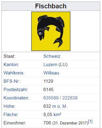 Fischbach LU - 706 Einwohner Zi121