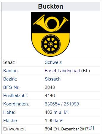 Buckten BL - 694 Einwohner Zi124