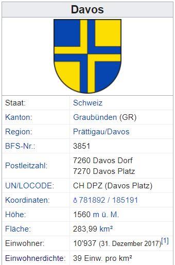 Clavadel (Davos-Platz) GR - xxx Einwohner Zi27