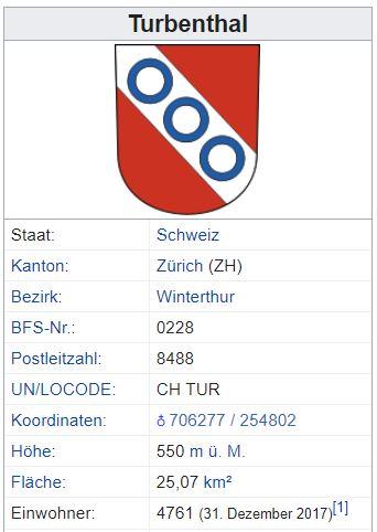 Oberhofen (Turbenthal) ZH - xxx Einwohner Zi34