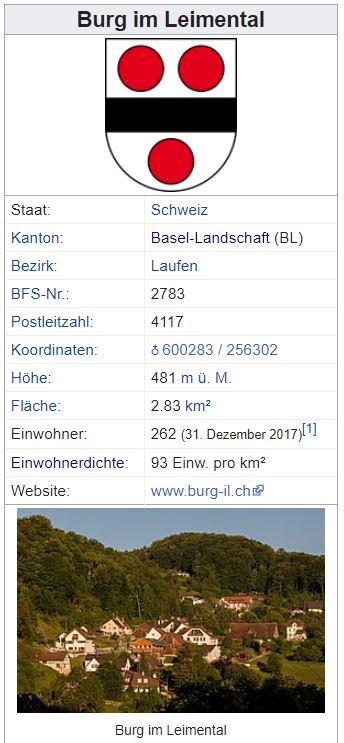 Burg im Leimental BL - 262 Einwohner Zi41
