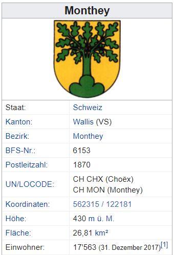 Choëx VS - xxx Einwohner Zi89