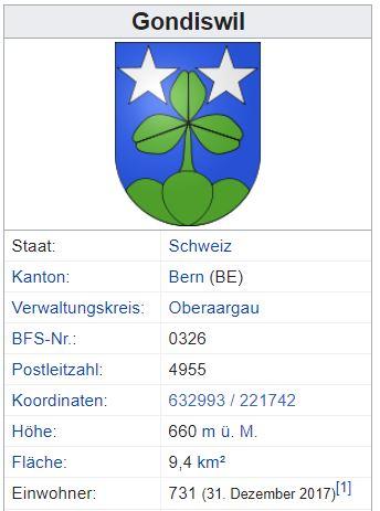 Gondiswil BE - 731 Einwohner Zi94