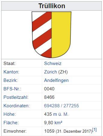 Rudolfingen ZH - xxx Einwohner Zi95