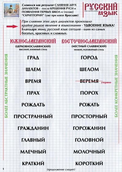 Перевод Богослужения На Русский Язык. - Страница 5 _aa_co16