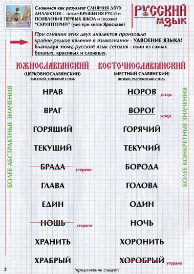 Перевод Богослужения На Русский Язык. - Страница 5 _aa_co18