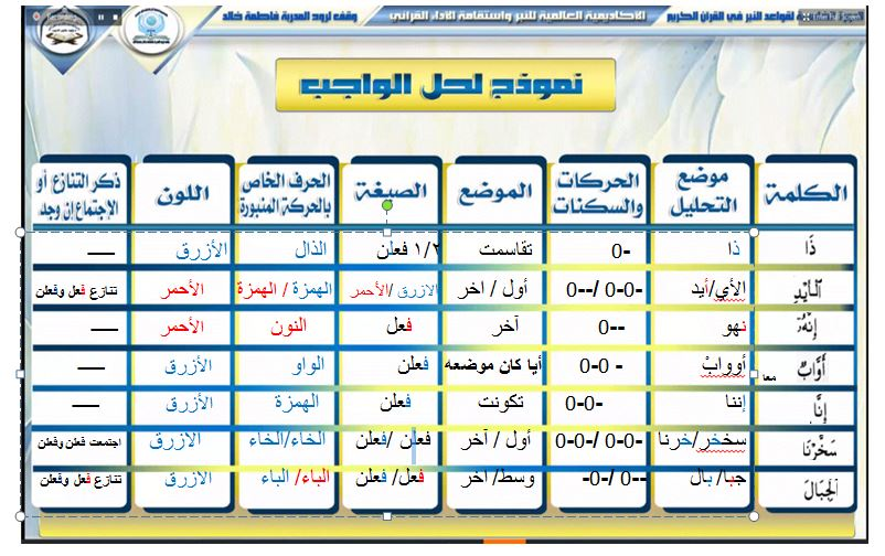 الواجب الرابع / الدورة الخامسة - صفحة 3 10