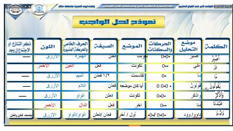 الواجب الرابع / الدورة الخامسة - صفحة 3 O_12