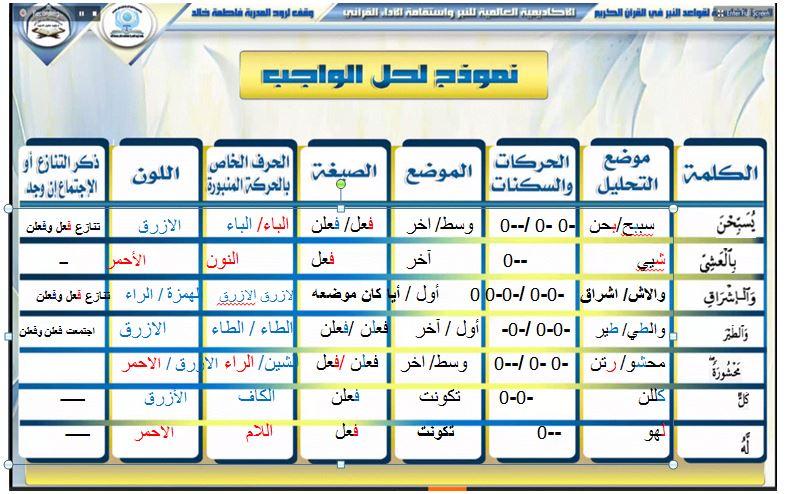 الواجب الرابع / الدورة الخامسة - صفحة 3 Ooya10