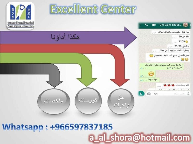 حل واجب BE200 المهندس احمد واتساب 00966597837185 7110