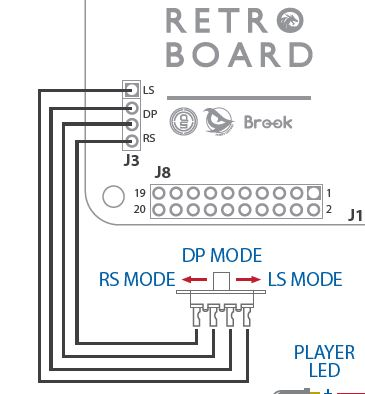 Bidouille stick current gen ( xbox one /ps4 ) - Page 4 Captur13
