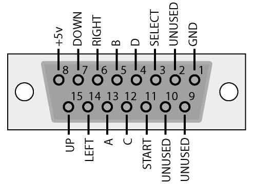 Bouton B HS / HELP BESOIN D UN TECHNICIEN CABLE DB15 SMALLCAB Db15_e10