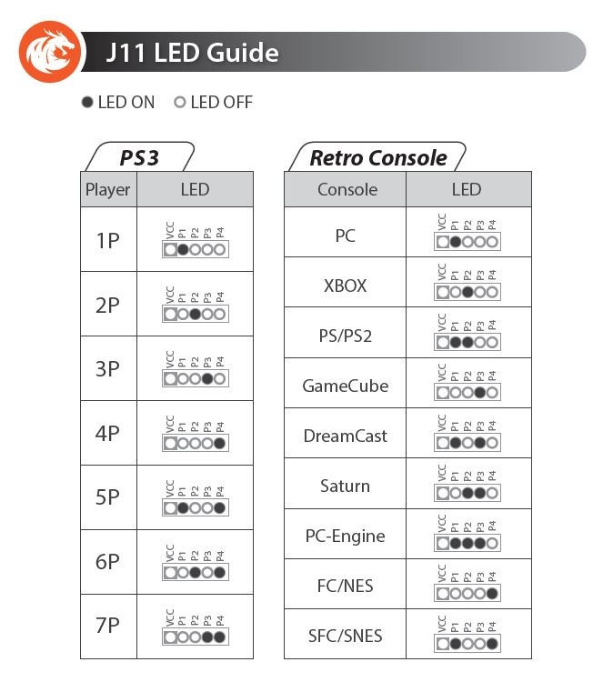 Bidouille stick current gen ( xbox one /ps4 ) - Page 4 Ggggg10