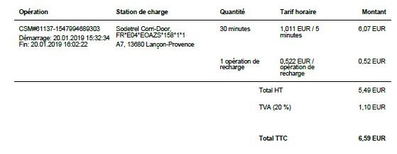 Le juste prix du kWh Sodetr10