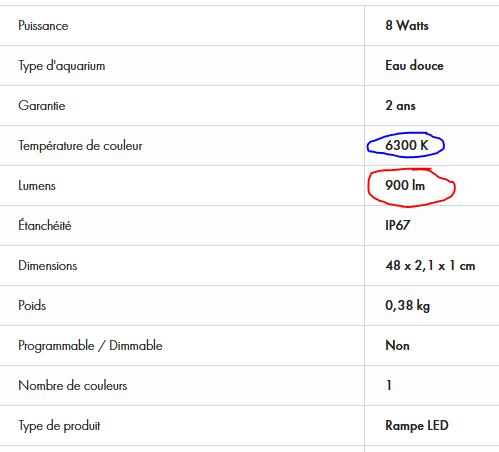 Lumiere cla60 bleu rouge utile ?  Cla6010