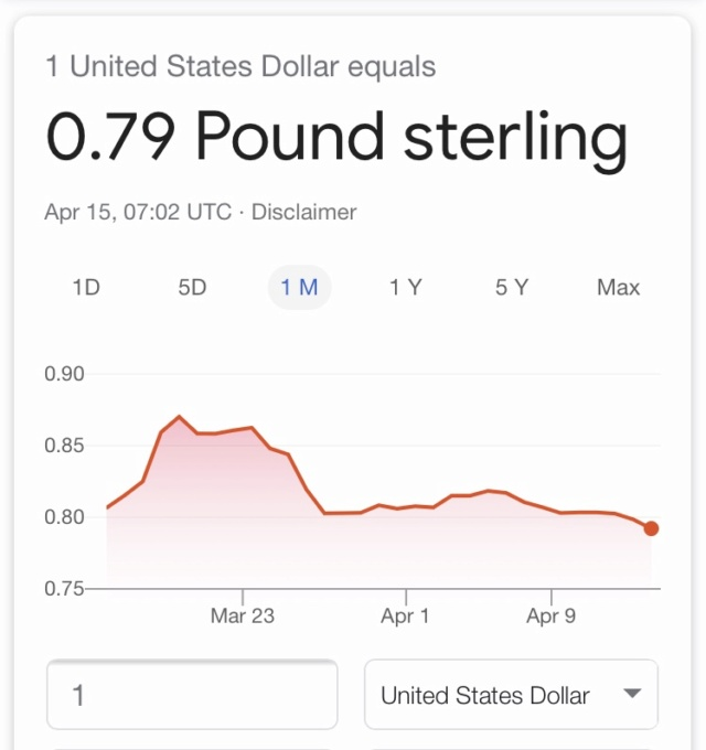 US Dollar has depreciated against all major currencies helping rupee to appreciate moderately  0c41ee10