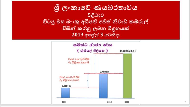 ශ්රිලංකාවේ ණය බරතාවය. Sri Lanka's Debt Trap 29621510