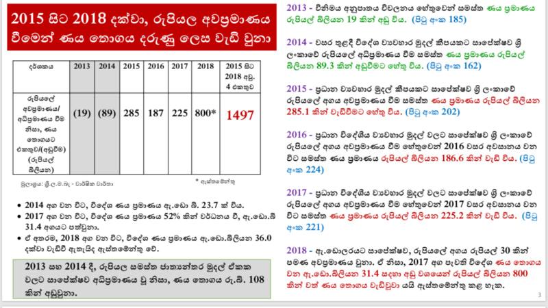 ශ්රිලංකාවේ ණය බරතාවය. Sri Lanka's Debt Trap 35558710