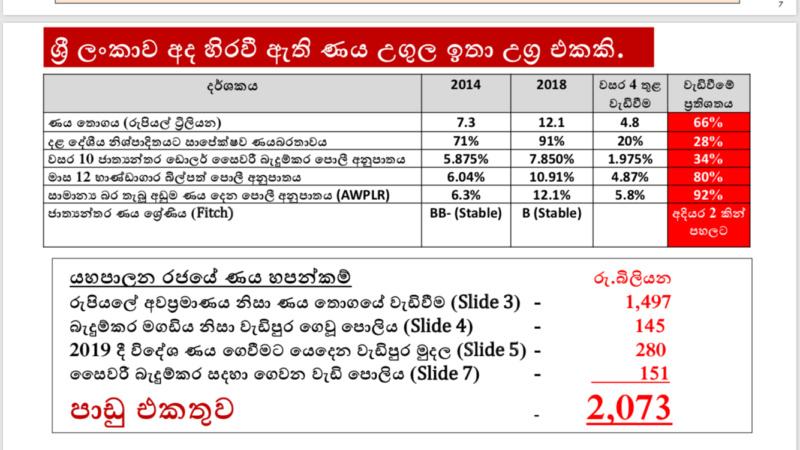 ශ්රිලංකාවේ ණය බරතාවය. Sri Lanka's Debt Trap 48a54e10
