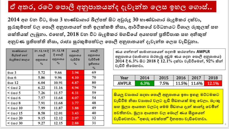 ශ්රිලංකාවේ ණය බරතාවය. Sri Lanka's Debt Trap 5c9f9510