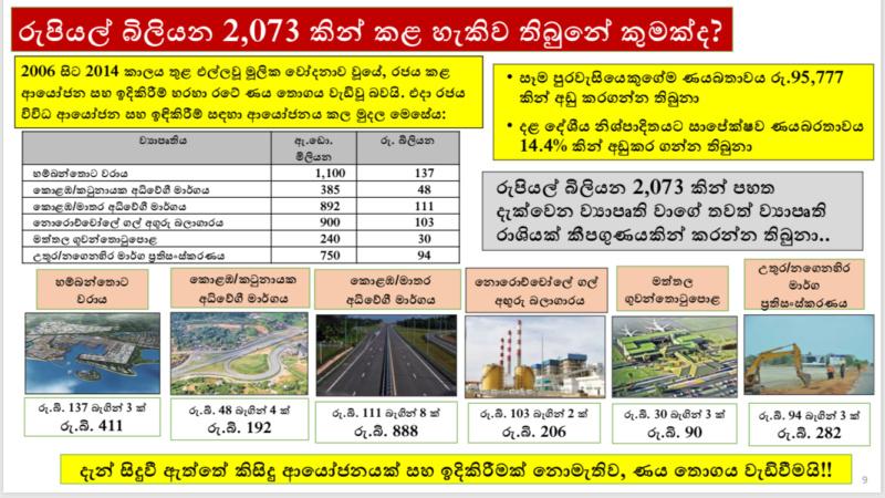 ශ්රිලංකාවේ ණය බරතාවය. Sri Lanka's Debt Trap 7770fe10