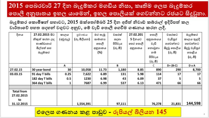 ශ්රිලංකාවේ ණය බරතාවය. Sri Lanka's Debt Trap Dcf31f10