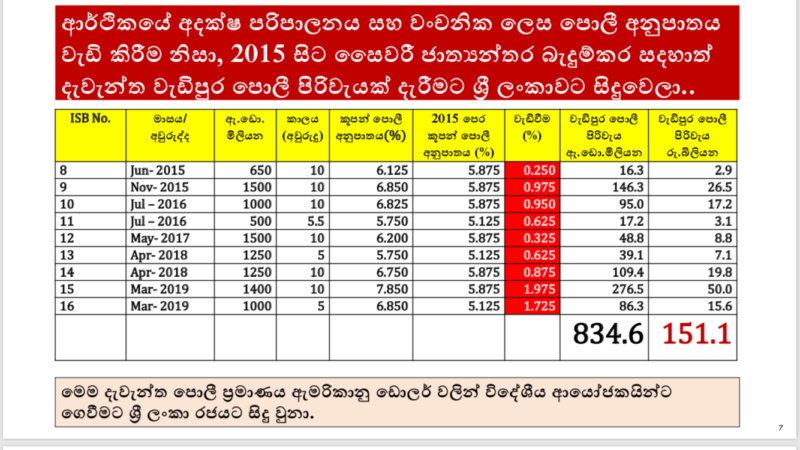 ශ්රිලංකාවේ ණය බරතාවය. Sri Lanka's Debt Trap E0c94410