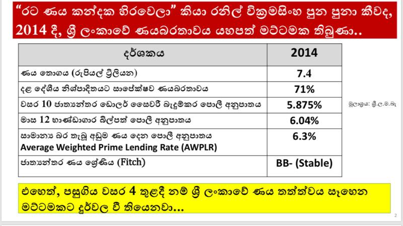 ශ්රිලංකාවේ ණය බරතාවය. Sri Lanka's Debt Trap Eb156410