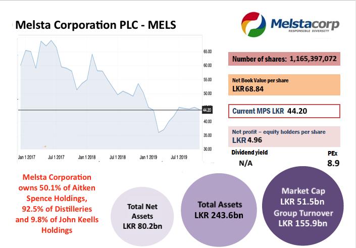 MELSTACORP PLC (MELS.N0000) - Page 3 Mels10