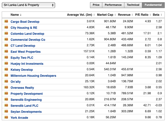 Land and Property Sector - Page 2 Screen17