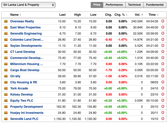 Land and Property Sector - Page 2 Screen18