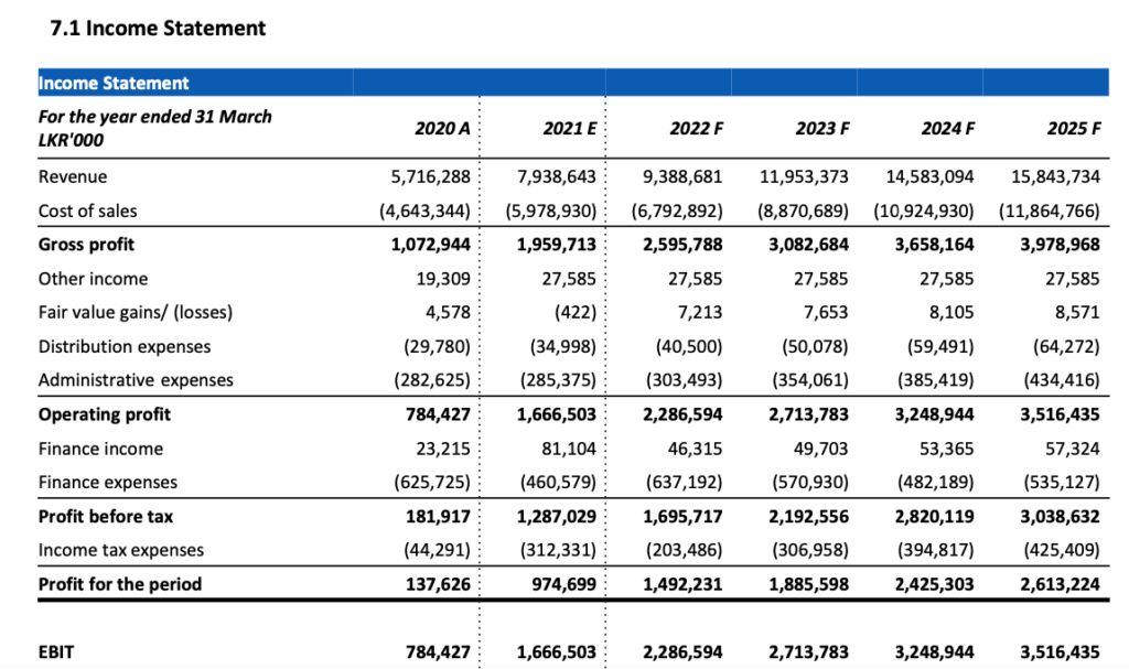 Prime Residencies IPO. Over Priced? - Page 3 Screen43