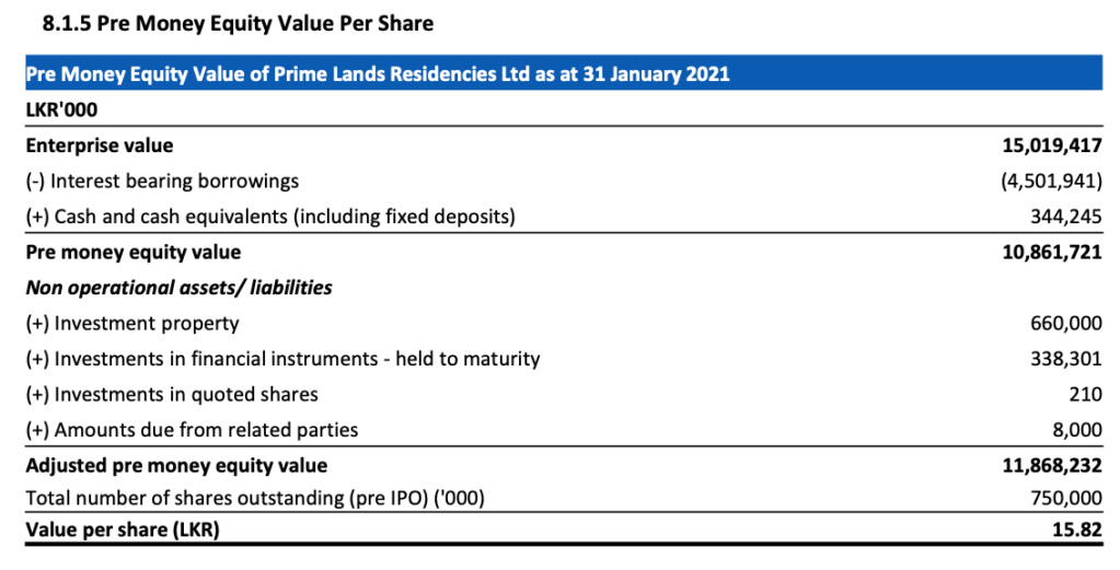 Prime Residencies IPO. Over Priced? - Page 3 Screen44