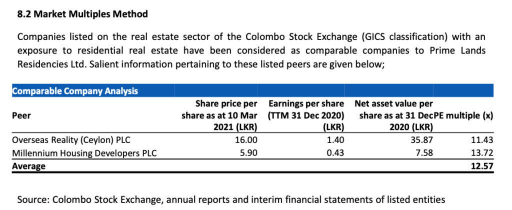 Prime Residencies IPO. Over Priced? - Page 3 Screen46