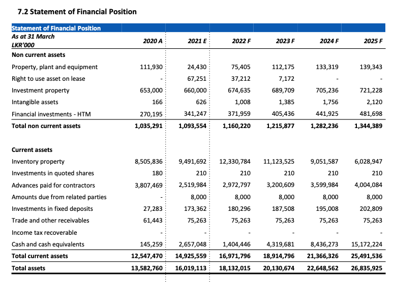 Prime Residencies IPO. Over Priced? - Page 3 Screen48