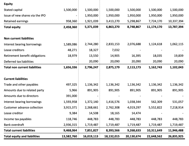 Prime Residencies IPO. Over Priced? - Page 3 Screen49