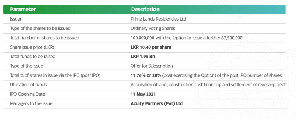 Prime Residencies IPO. Over Priced? - Page 3 Screen52