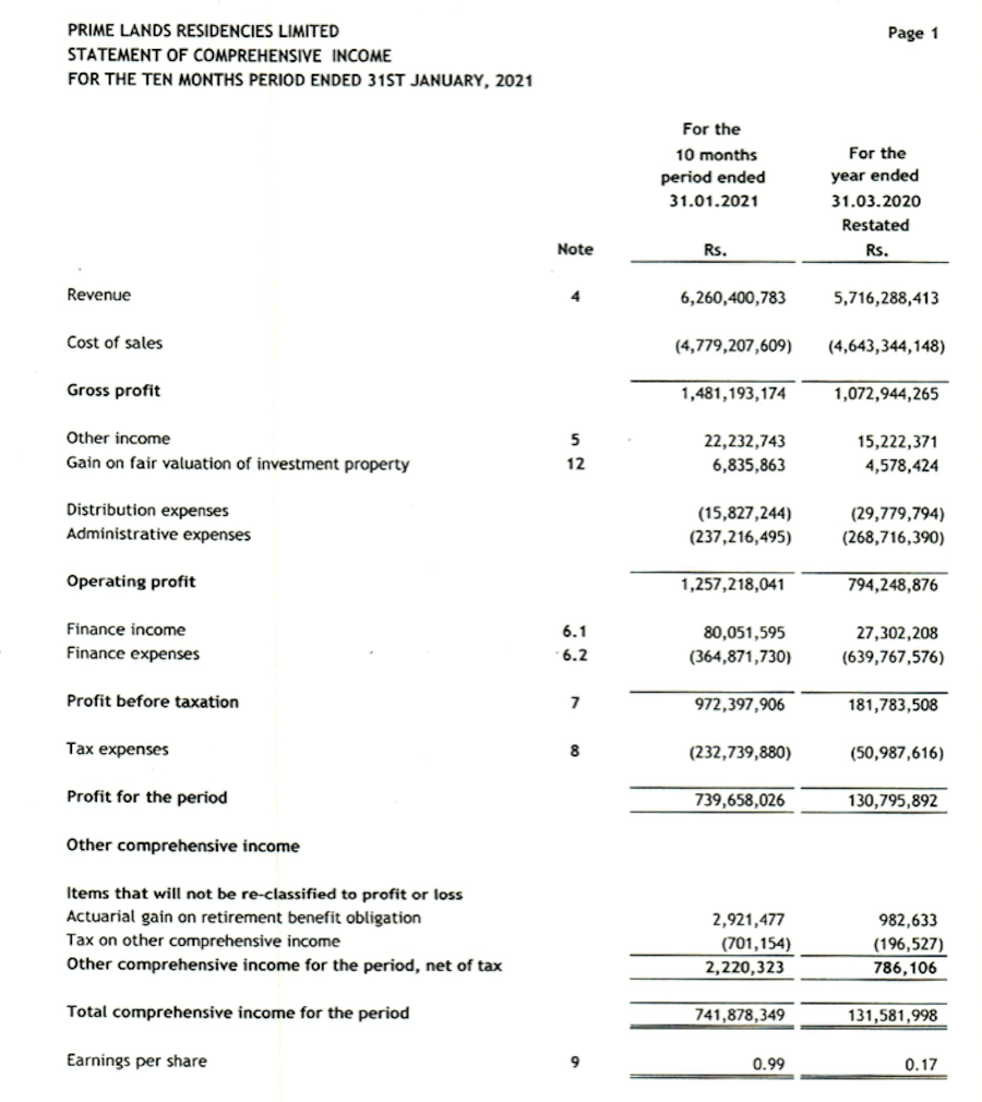 Prime Residencies IPO. Over Priced? - Page 3 Screen57