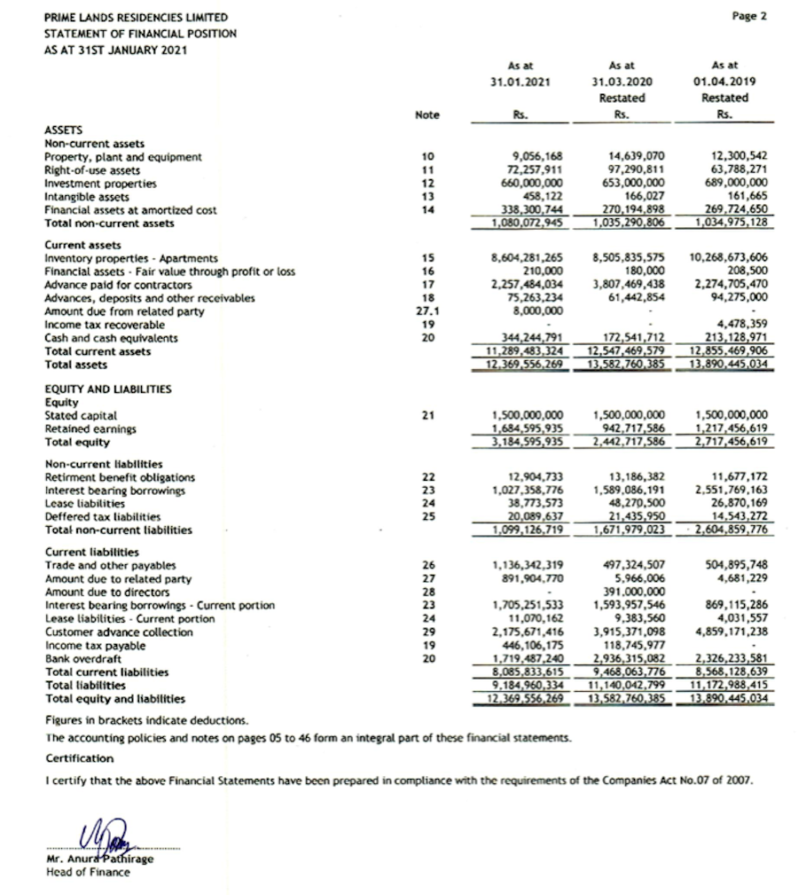 Prime Residencies IPO. Over Priced? - Page 3 Screen58