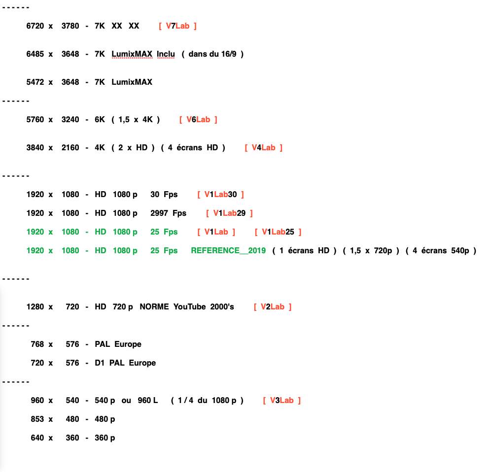 NORMES  -  VideoLAB  -  2019  -  #Video #8k #6k #4k #1080p #720p #540p #Codec #Fps  -- Bas10