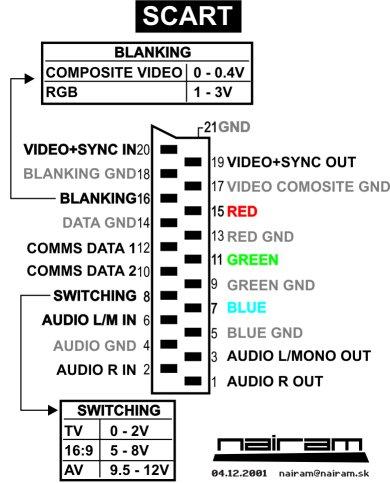 Cable VGA 15kz pour Neo-Geo CD  9bc29f10