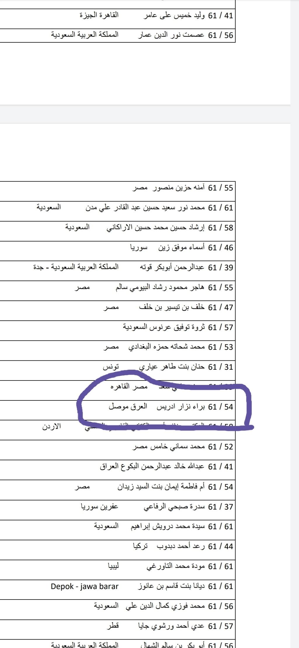 أسماء تم إضافتهم للإجازات الخاصة بمنظومة تحفة الأطفال  - صفحة 3 Screen13