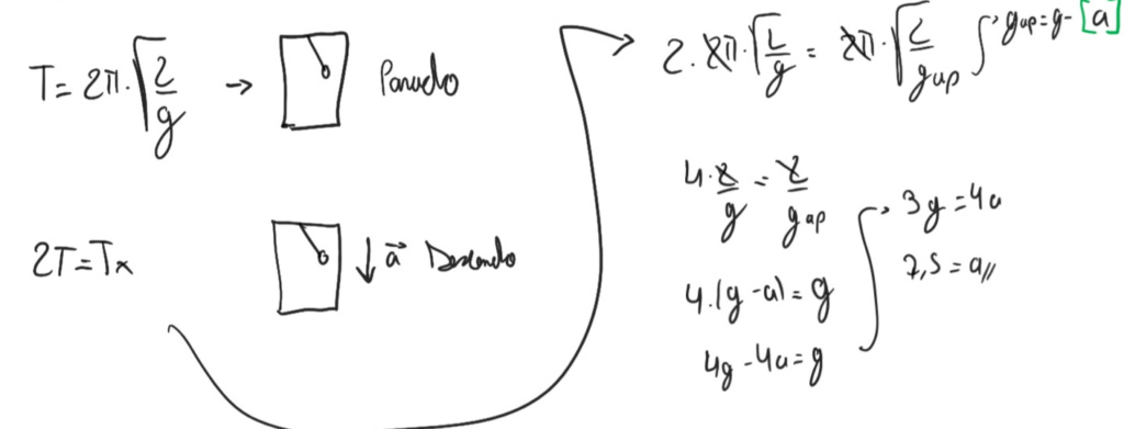 Pêndulo Simples-Prova peruana Imagem39