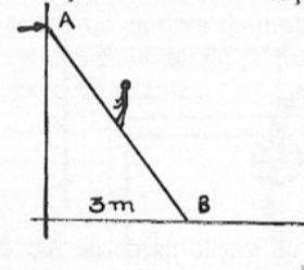 ITA 1963/Física Imagem42