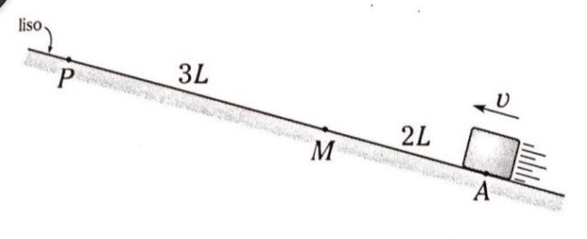 Energia -Física Imagem45