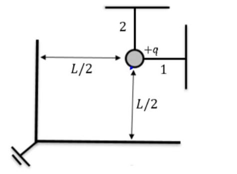 Eletroestática Shared12