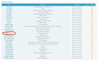 Проблемы с отображением ссылки форума при отправке адреса V-dd8810