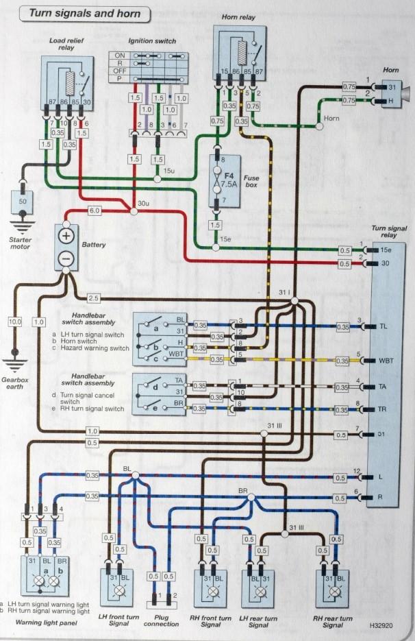 résolu][R1150R] Prise électrique sous réservoir