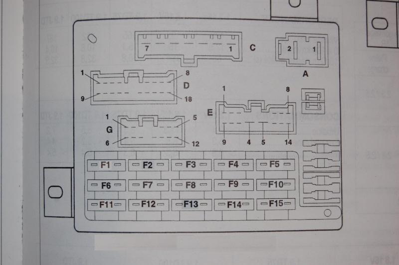 Tableau des fusibles pour toutes les Bravos Dsc_0011
