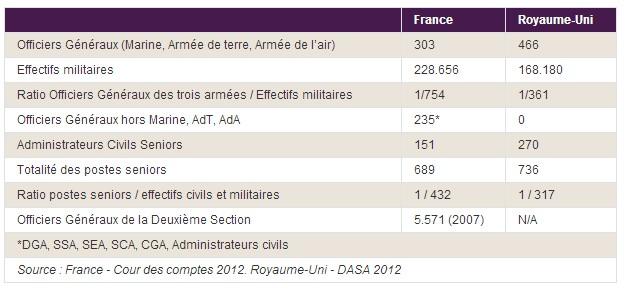 l'Armée française Ganara10